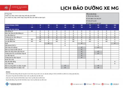 Lichbaoduong_MG_Aug_20
